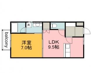 フォーサイト高須台の間取図